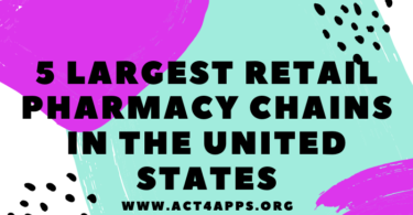 5 Largest Retail Pharmacy Chains in the United States