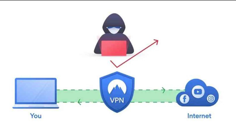 The Best VPNs for Security