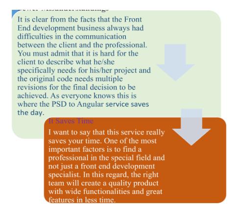 Benefits of PSD to Angular